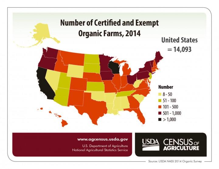 image-organic-farm-map