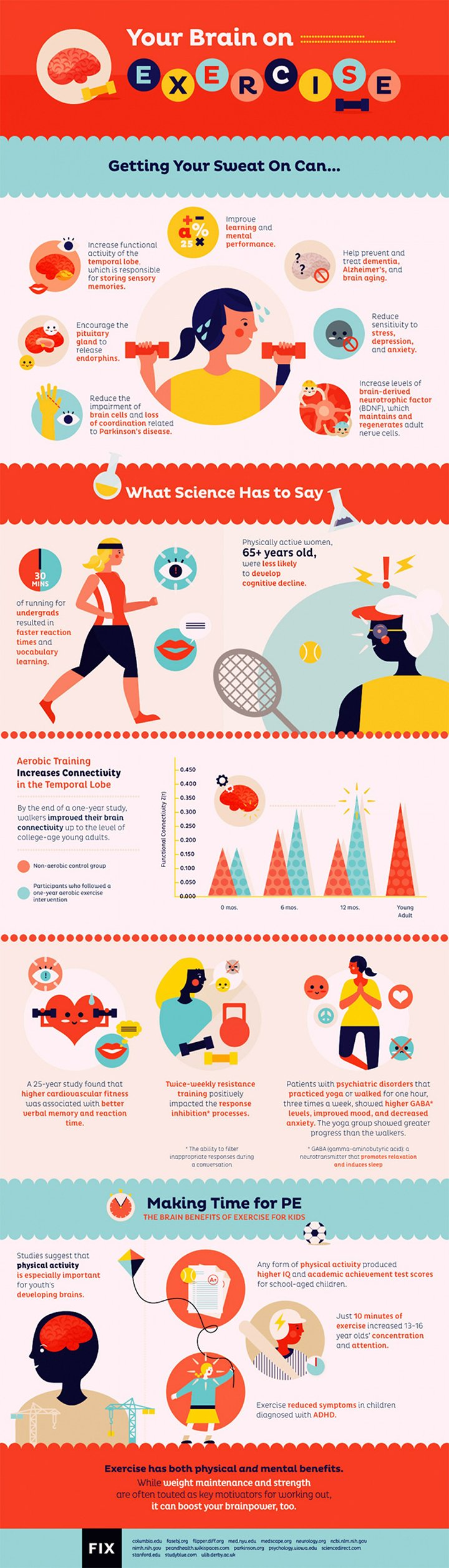 image-your-brain-on-exercise_53d851447a683_w720