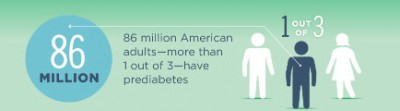 infographic-prediabetes-could-it-be-you-thumbnail