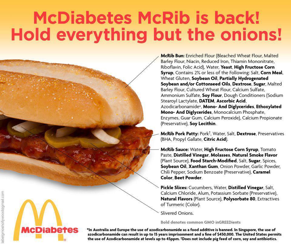 mcrib ingredients
