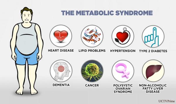 metabolic_syndrome