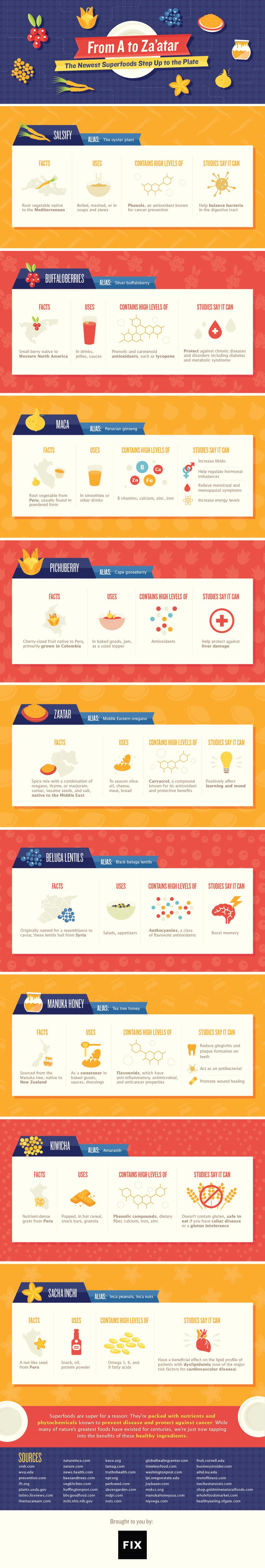 ns_infographic_superfoods