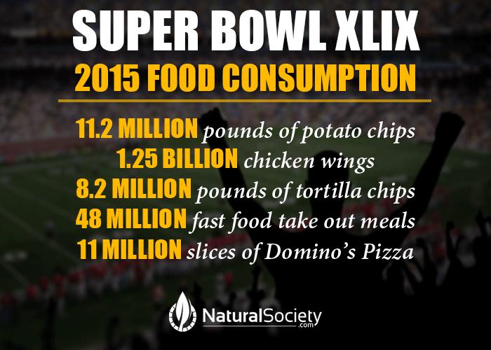 super-bowl-food-consumption